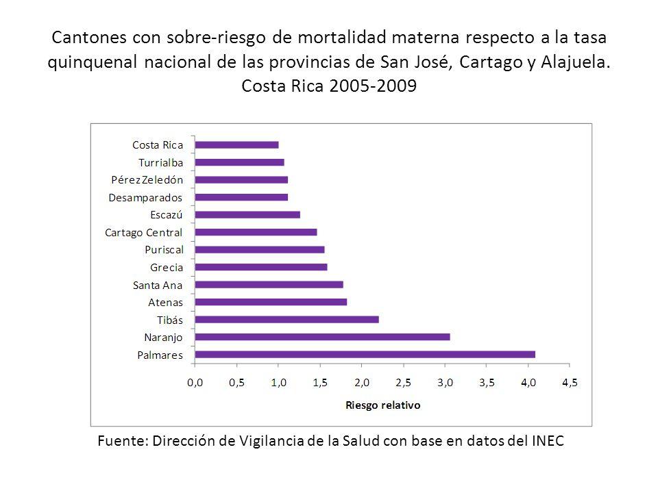 Cantones con sobre-riesgo de mortalidad materna respecto a la tasa quinquenal nacional de las provincias de San José, Cartago y Alajuela. Costa Rica 2005-2009
