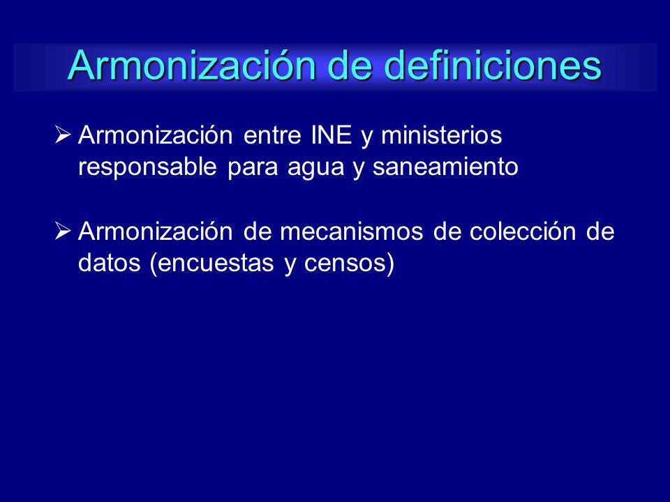 Armonización de definiciones