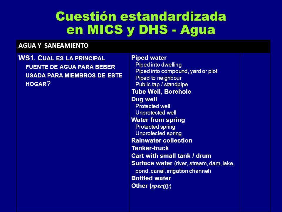 Cuestión estandardizada en MICS y DHS - Agua