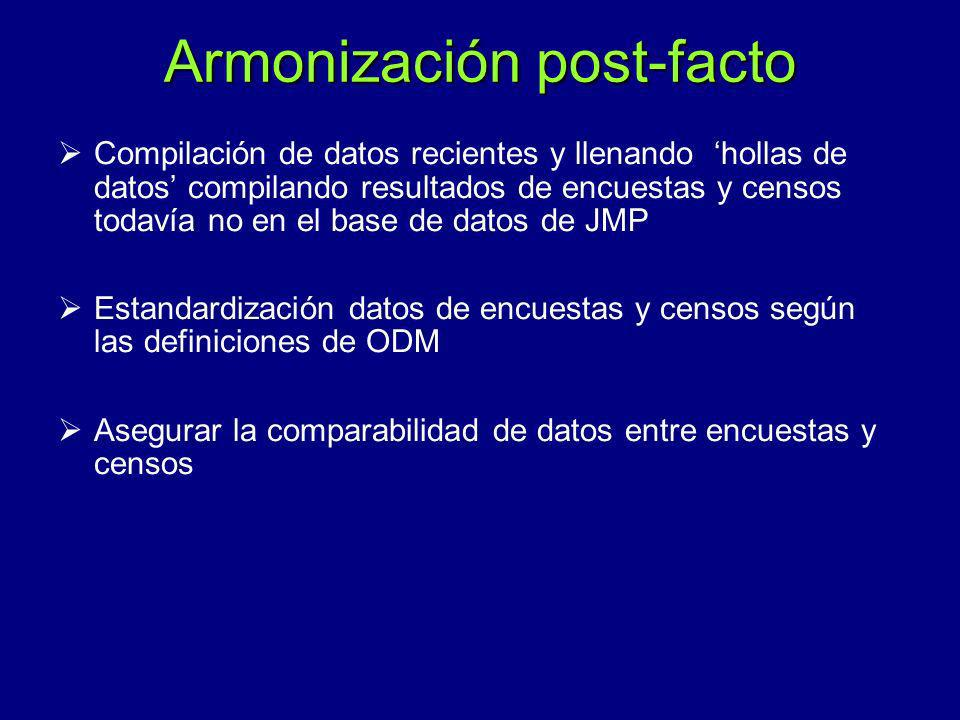 Armonización post-facto
