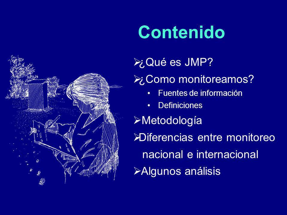 Contenido ¿Qué es JMP ¿Como monitoreamos Metodología