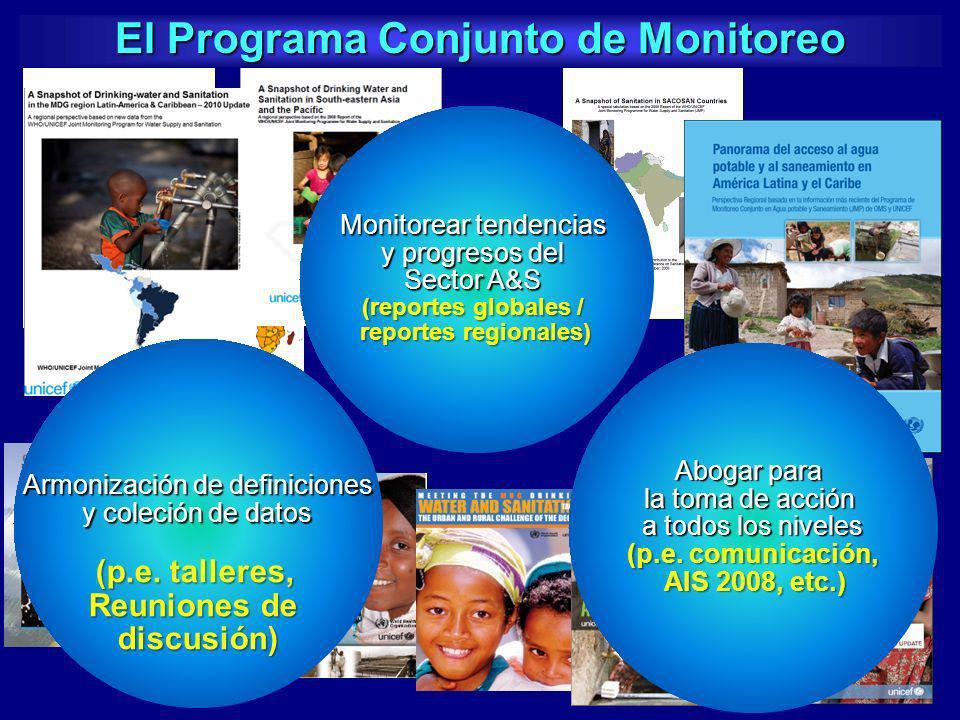El Programa Conjunto de Monitoreo