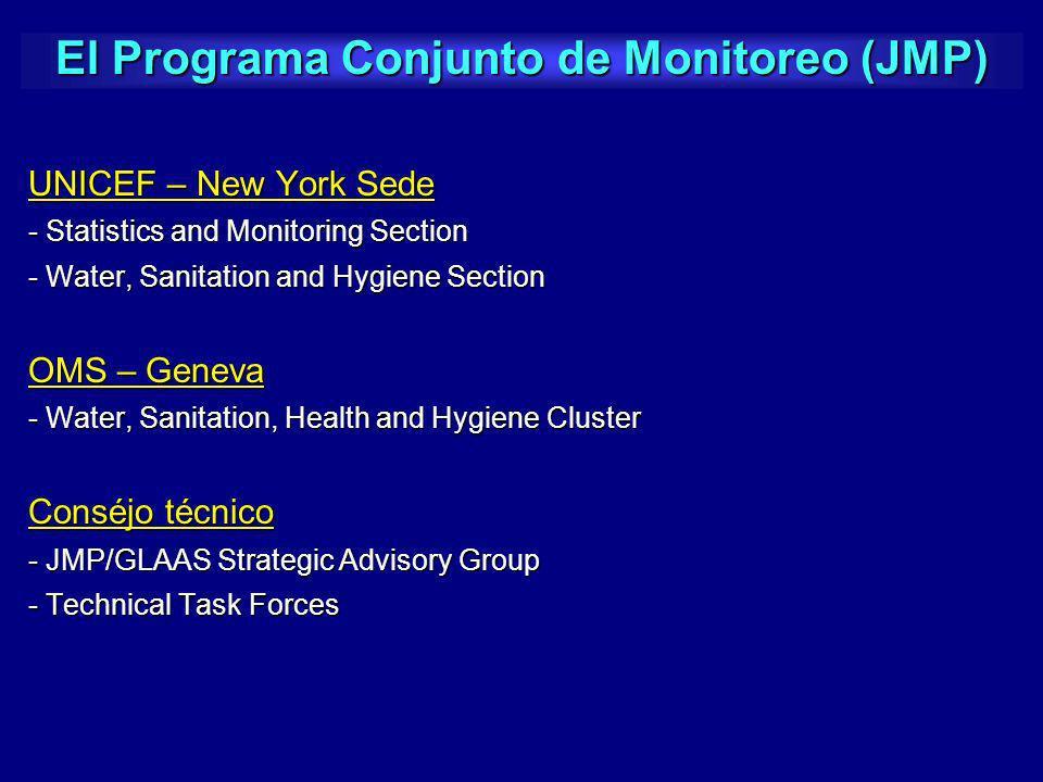El Programa Conjunto de Monitoreo (JMP)