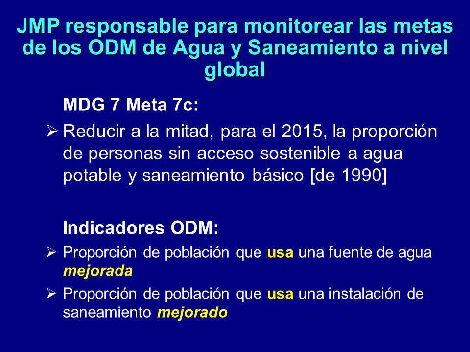 JMP responsable para monitorear las metas de los ODM de Agua y Saneamiento a nivel global