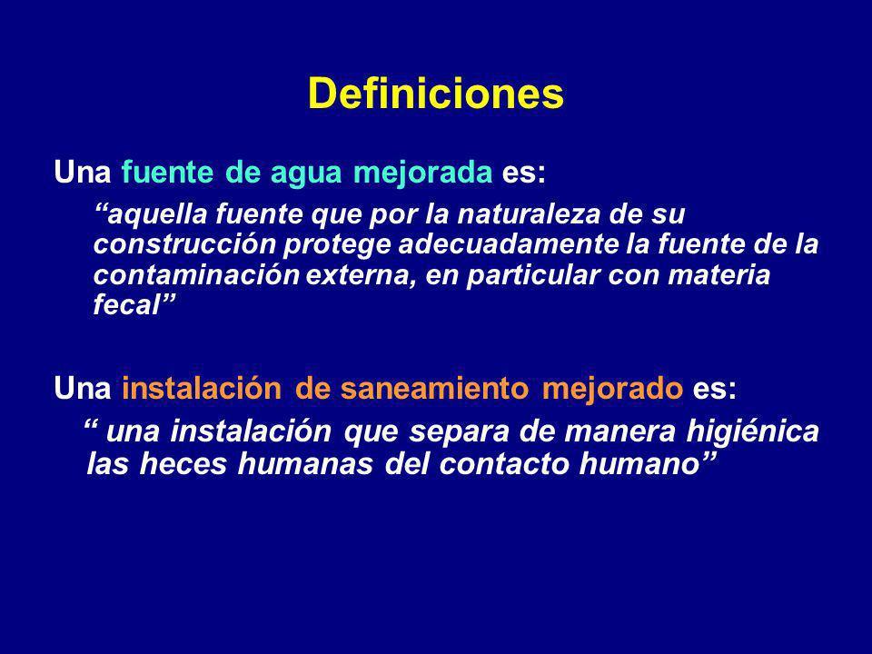 Definiciones Una fuente de agua mejorada es: