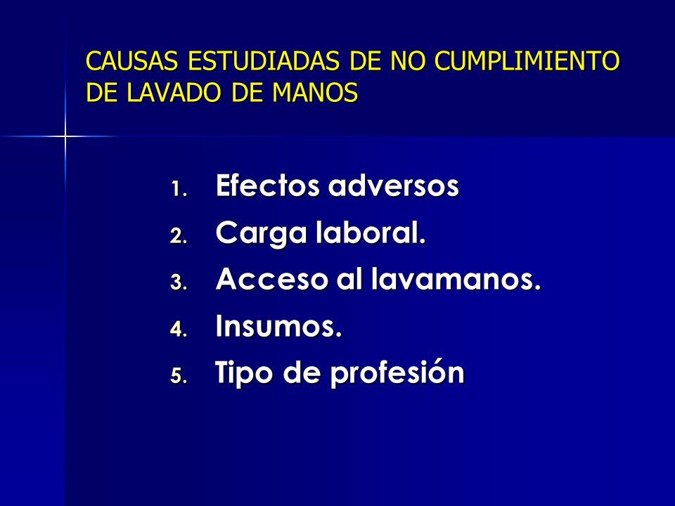 CAUSAS ESTUDIADAS DE NO CUMPLIMIENTO DE LAVADO DE MANOS