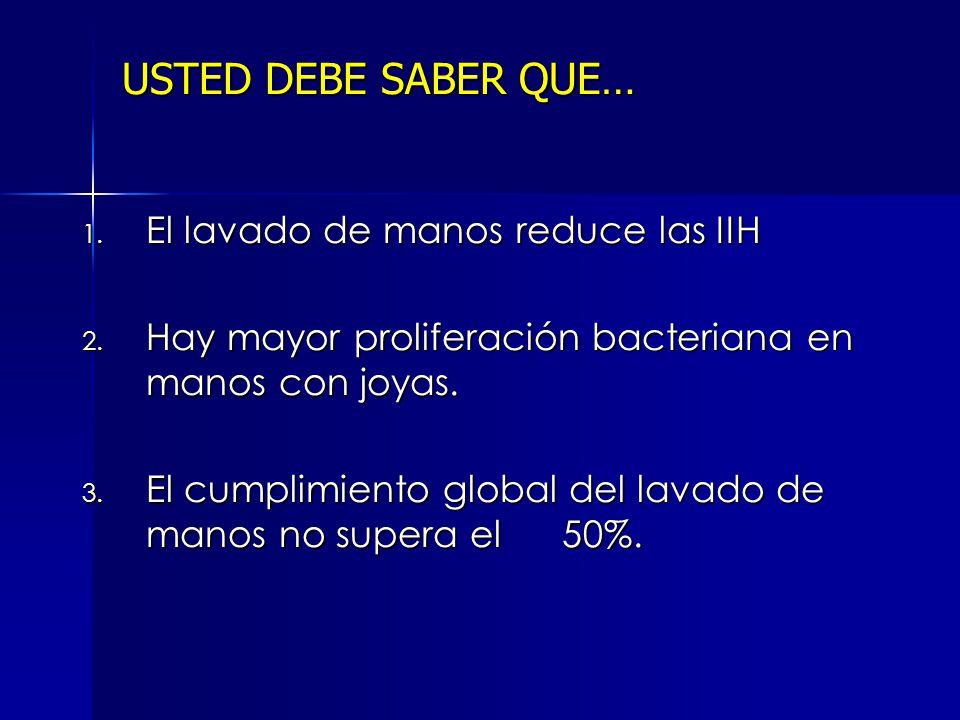 USTED DEBE SABER QUE… El lavado de manos reduce las IIH
