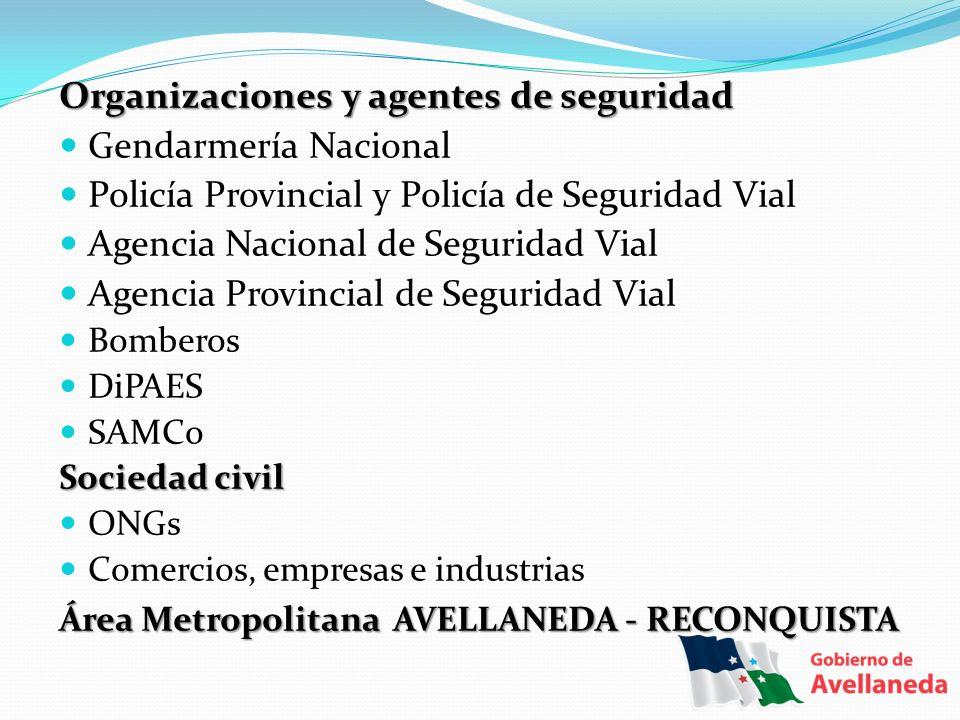 Organizaciones y agentes de seguridad Gendarmería Nacional