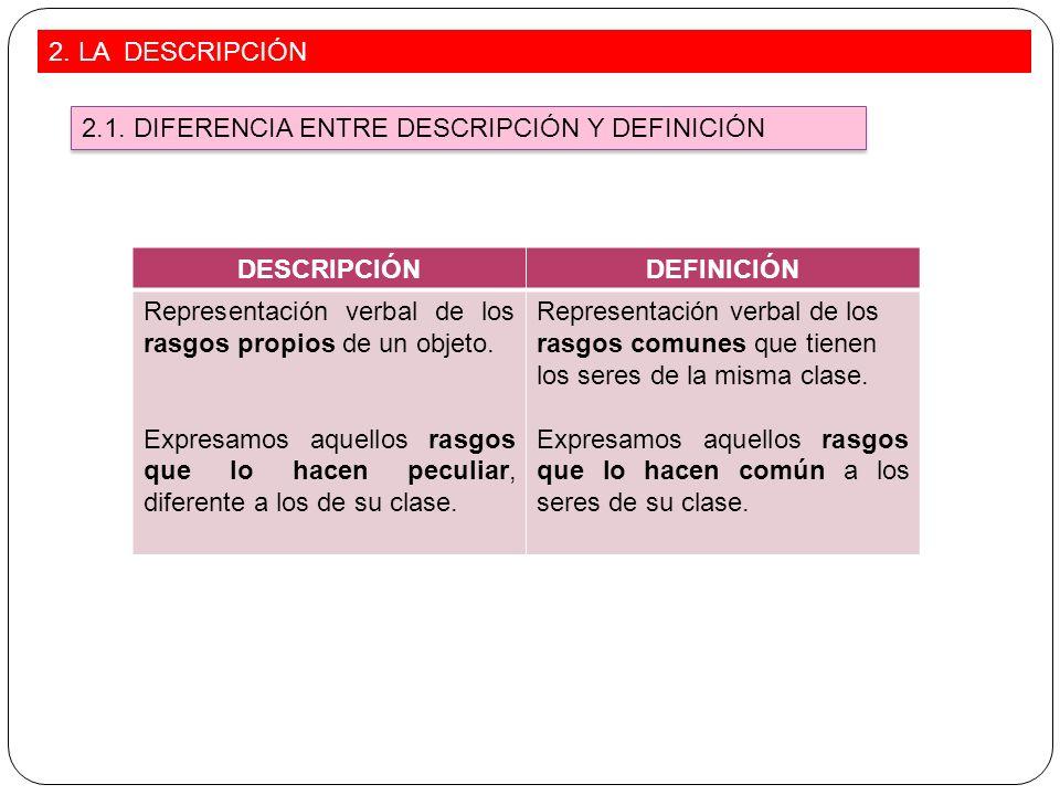 2. LA DESCRIPCIÓN2.1. DIFERENCIA ENTRE DESCRIPCIÓN Y DEFINICIÓN. DESCRIPCIÓN. DEFINICIÓN. Representación verbal de los rasgos propios de un objeto.