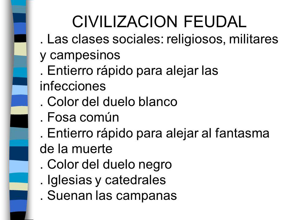 CIVILIZACION FEUDAL . Las clases sociales: religiosos, militares y campesinos. . Entierro rápido para alejar las infecciones.