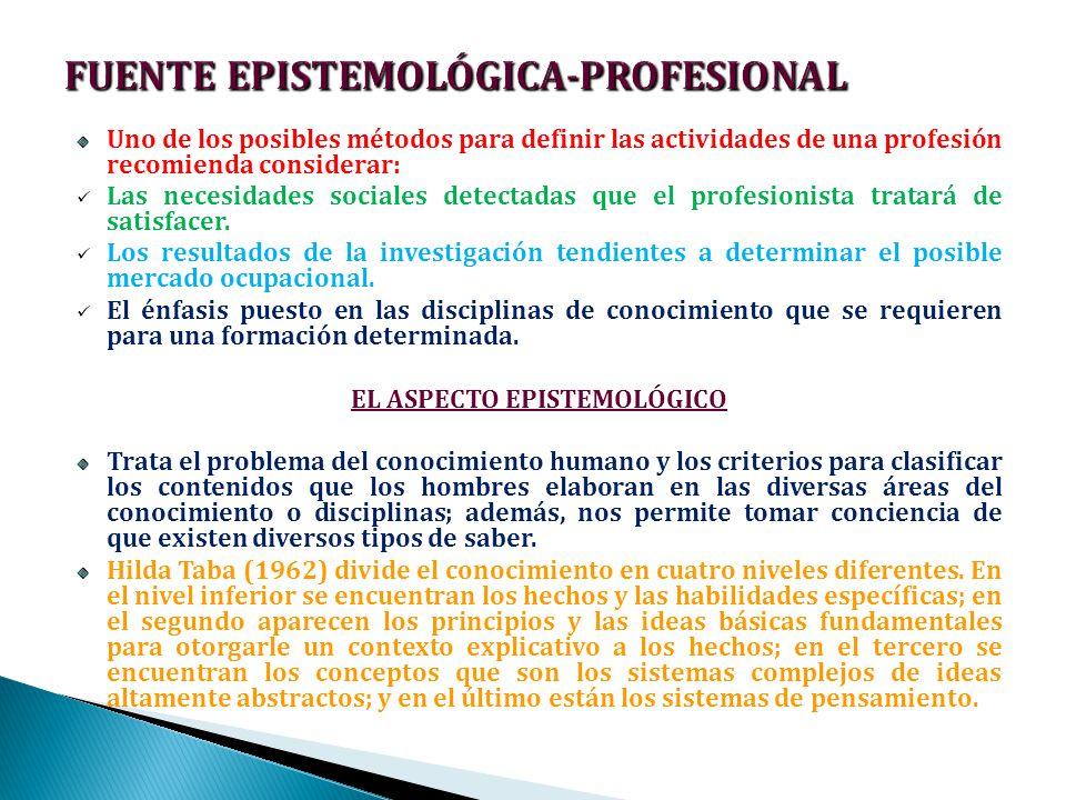 FUENTE EPISTEMOLÓGICA-PROFESIONAL
