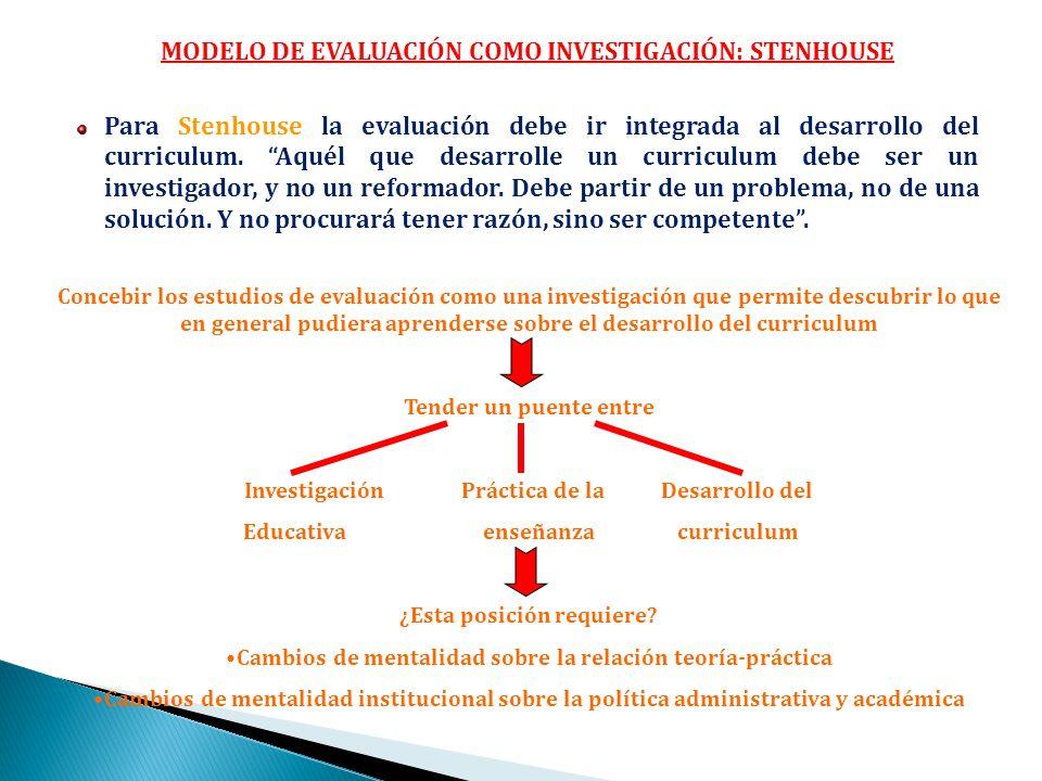 MODELO DE EVALUACIÓN COMO INVESTIGACIÓN: STENHOUSE