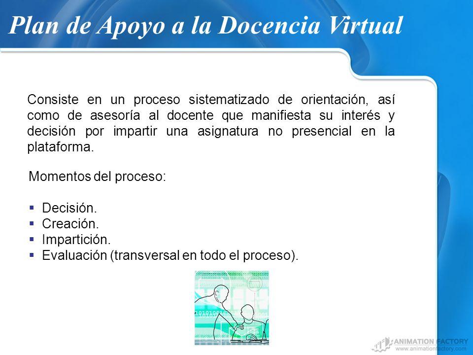 Plan de Apoyo a la Docencia Virtual