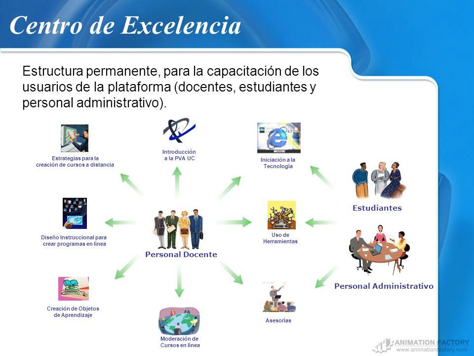 Centro de Excelencia Estructura permanente, para la capacitación de los. usuarios de la plataforma (docentes, estudiantes y.