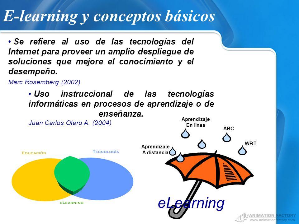 E-learning y conceptos básicos