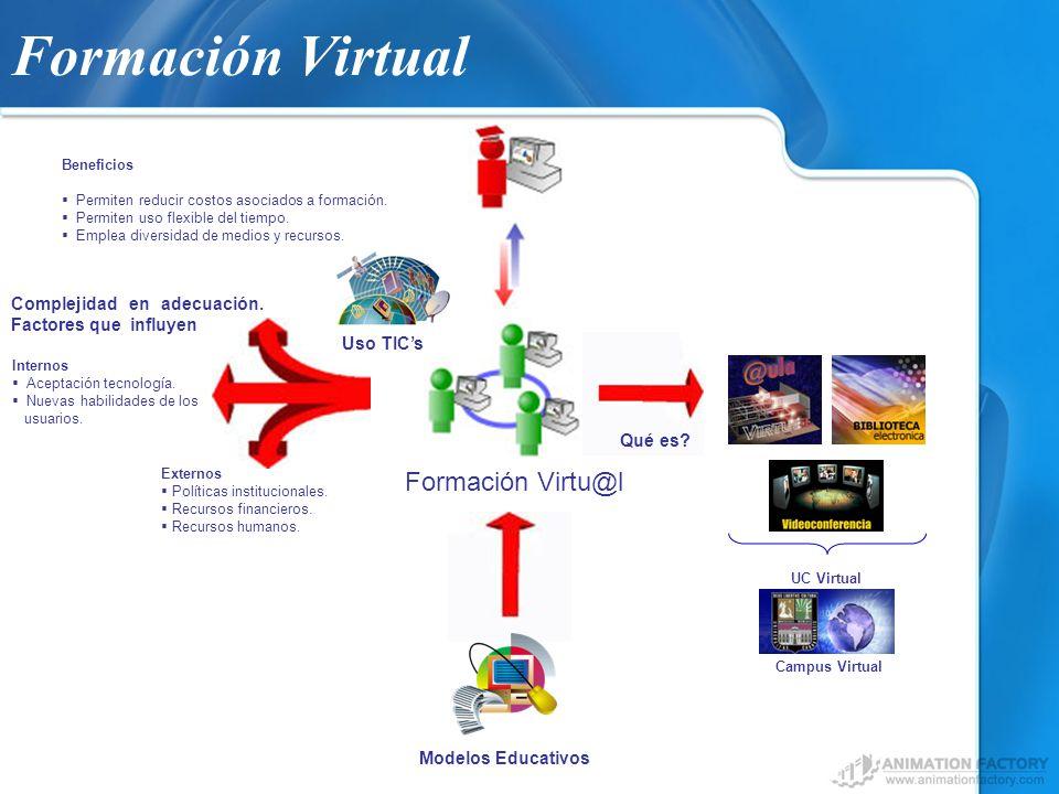 Formación Virtual Formación Virtu@l