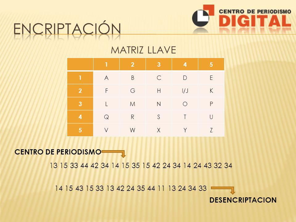 Encriptación Matriz Llave CENTRO DE PERIODISMO