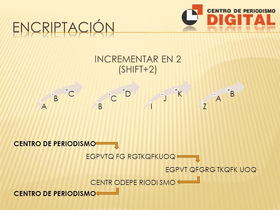 Encriptación Incrementar en 2 (Shift+2) CENTRO DE PERIODISMO