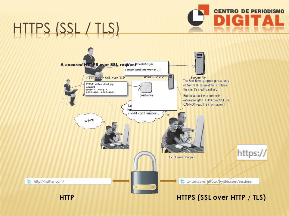 HTTPS (SSL / TLS) HTTP HTTPS (SSL over HTTP / TLS)