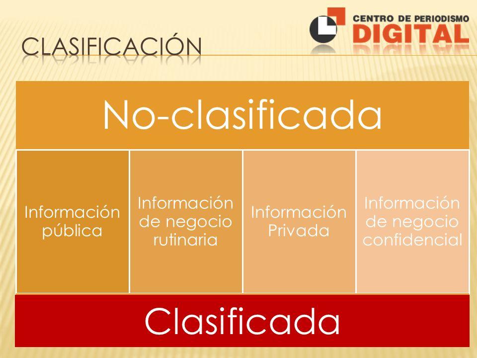 Clasificada Clasificación No-clasificada Información pública