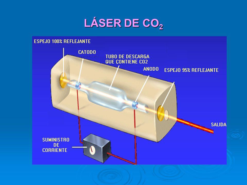 LÁSER DE CO2