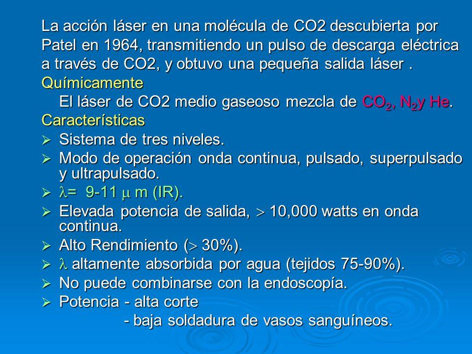 La acción láser en una molécula de CO2 descubierta por