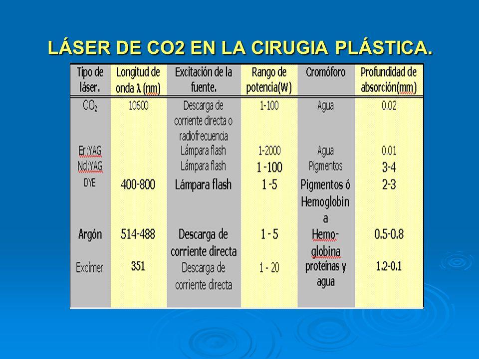 LÁSER DE CO2 EN LA CIRUGIA PLÁSTICA.