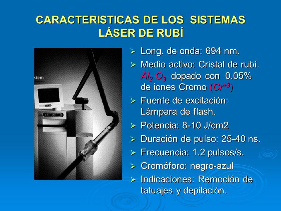 CARACTERISTICAS DE LOS SISTEMAS LÁSER DE RUBÍ