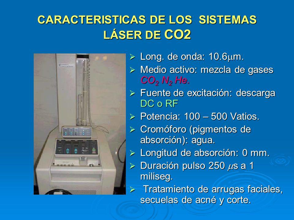 CARACTERISTICAS DE LOS SISTEMAS LÁSER DE CO2