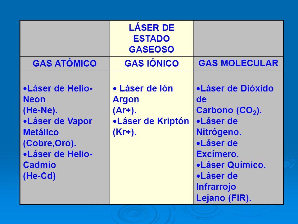 LÁSER DE ESTADO GASEOSO