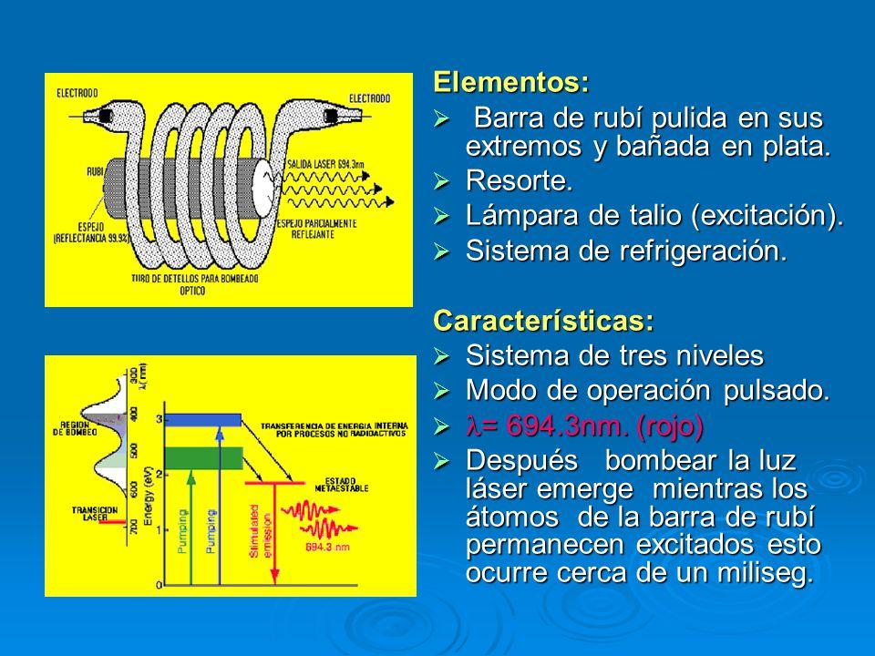 Elementos: Barra de rubí pulida en sus extremos y bañada en plata. Resorte. Lámpara de talio (excitación).