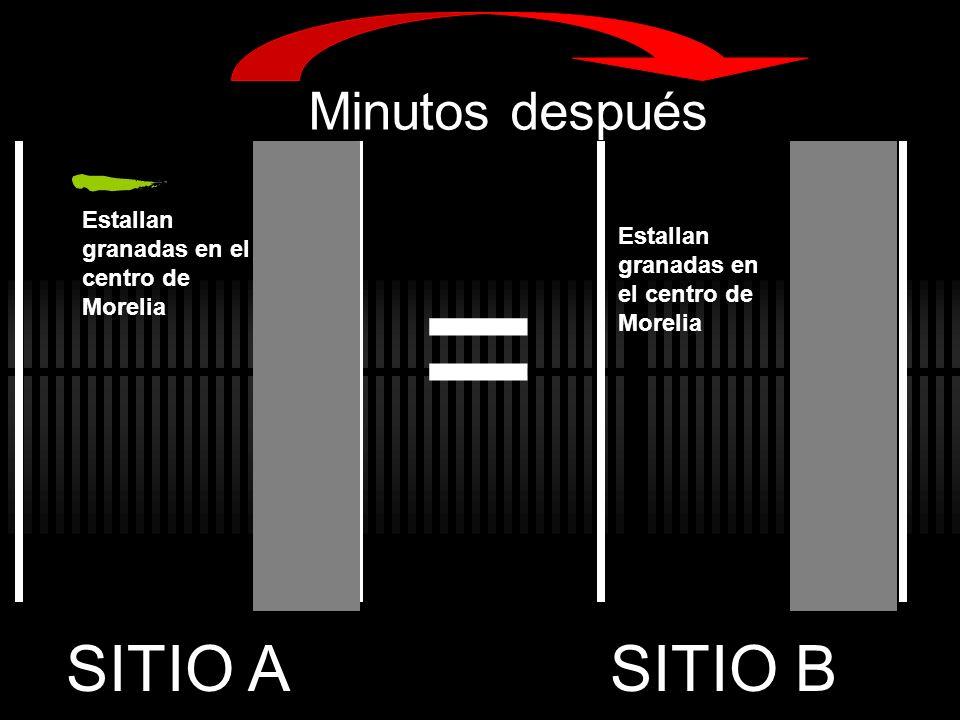 = SITIO A SITIO B Minutos después