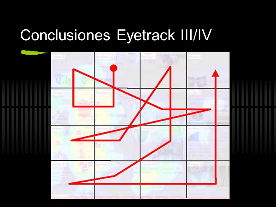 Conclusiones Eyetrack III/IV