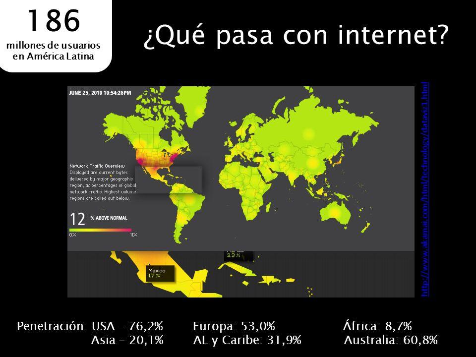 millones de usuarios en América Latina