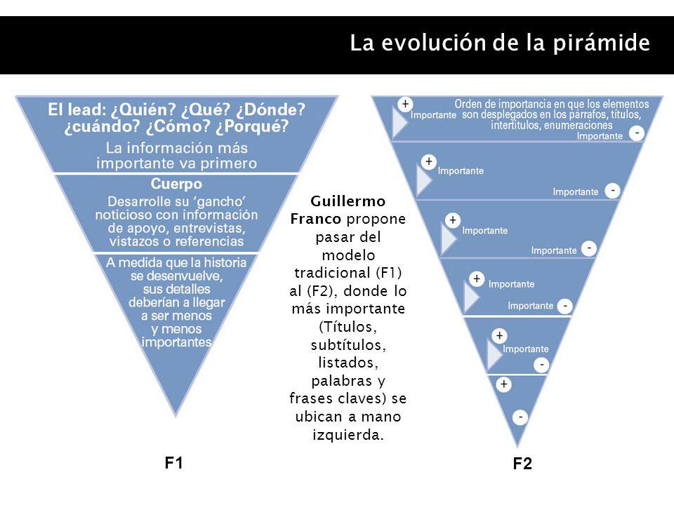 La evolución de la pirámide