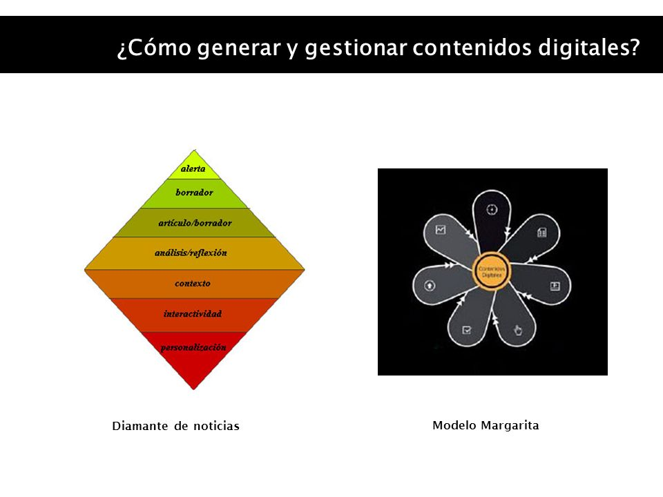¿Cómo generar y gestionar contenidos digitales
