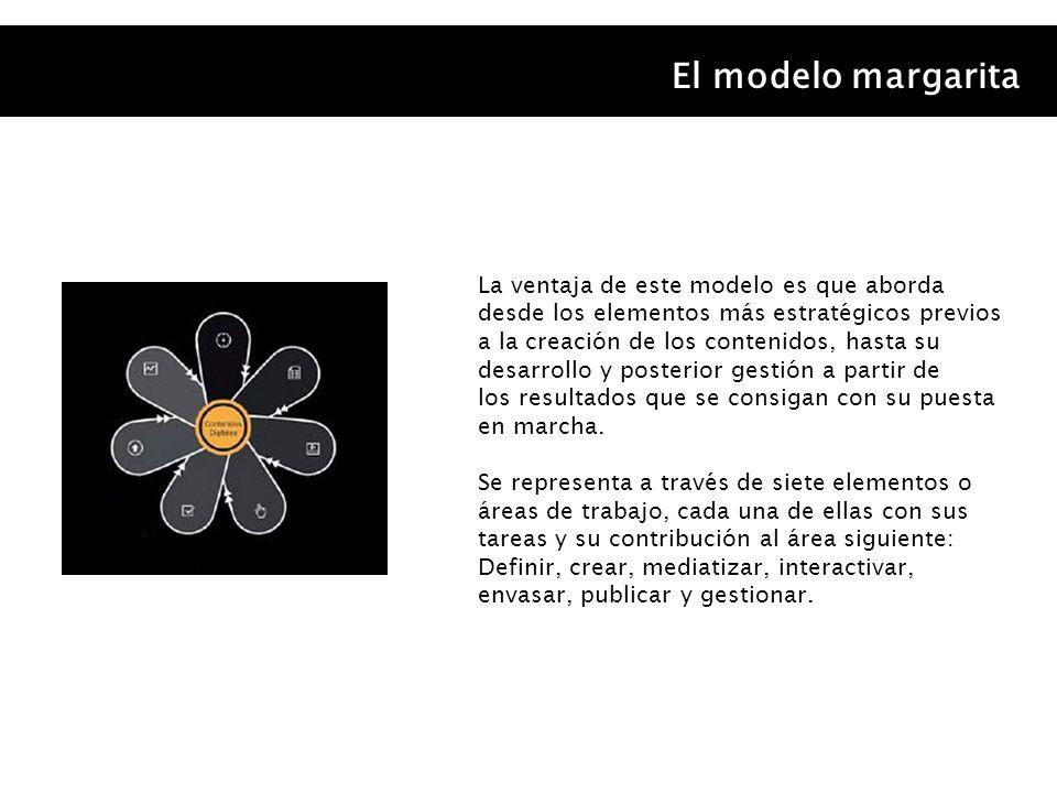 El modelo margarita