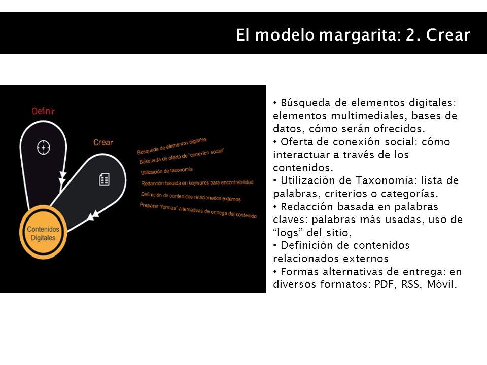 El modelo margarita: 2. Crear