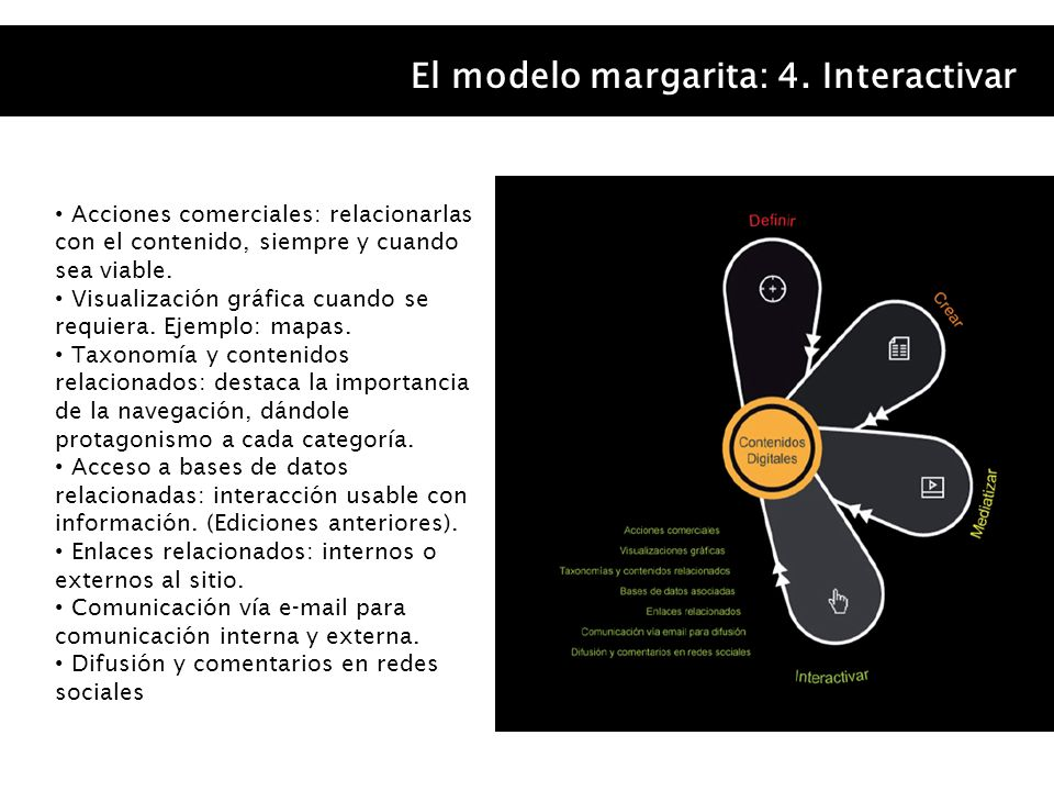 El modelo margarita: 4. Interactivar