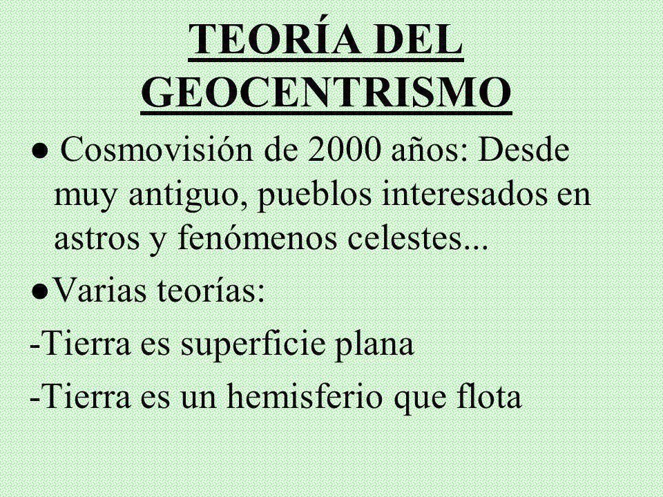 TEORÍA DEL GEOCENTRISMO