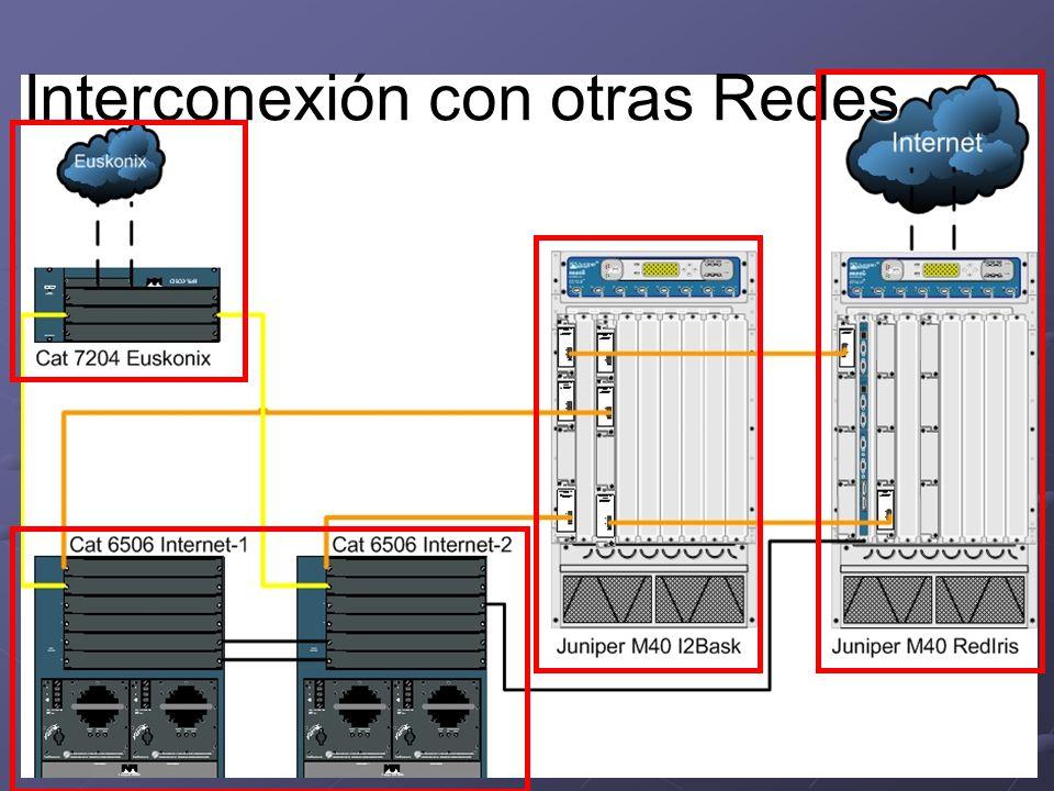 Interconexión con otras Redes