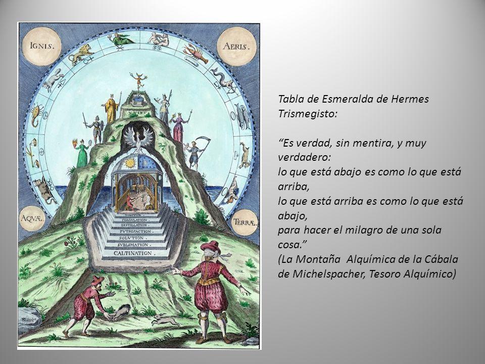Tabla de Esmeralda de Hermes Trismegisto: Es verdad, sin mentira, y muy verdadero: lo que está abajo es como lo que está arriba, lo que está arriba es como lo que está abajo, para hacer el milagro de una sola cosa. (La Montaña Alquímica de la Cábala de Michelspacher, Tesoro Alquímico)