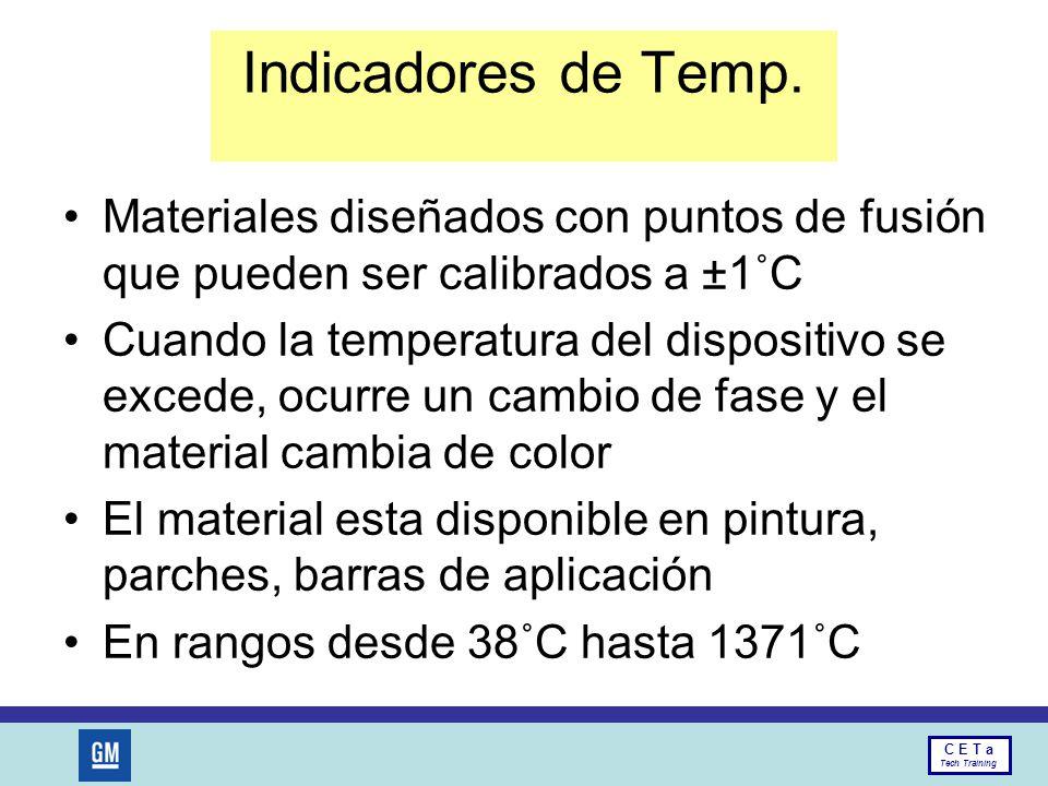 Indicadores de Temp. Materiales diseñados con puntos de fusión que pueden ser calibrados a ±1˚C.