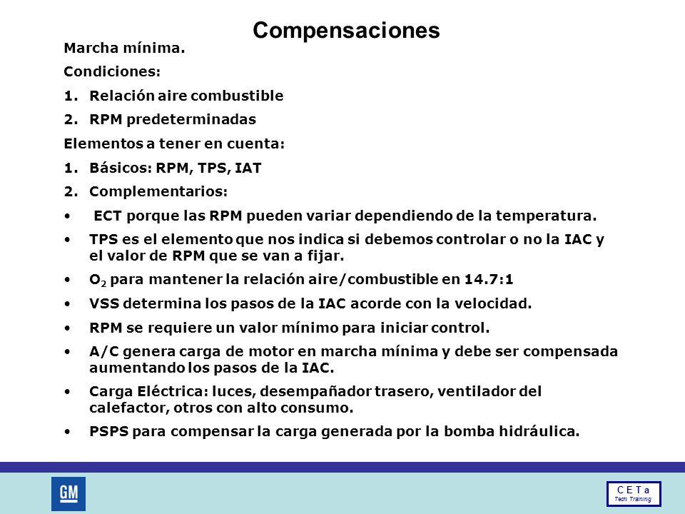 Compensaciones Marcha mínima. Condiciones: Relación aire combustible