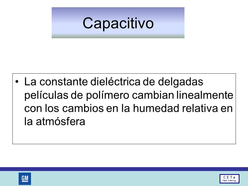 Capacitivo La constante dieléctrica de delgadas películas de polímero cambian linealmente con los cambios en la humedad relativa en la atmósfera.