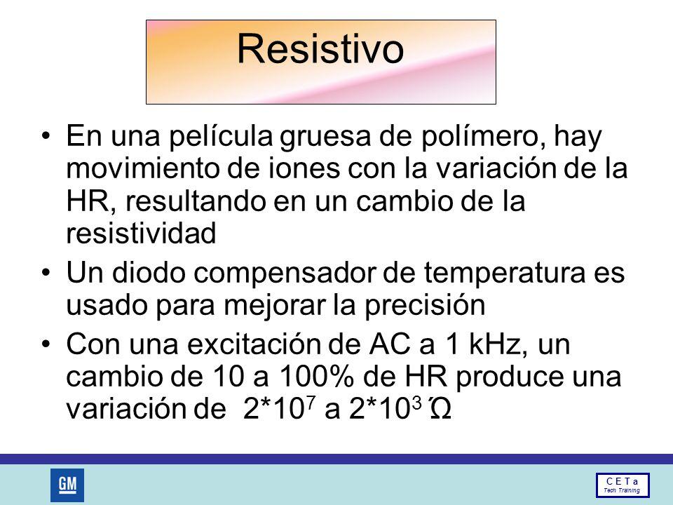 Resistivo En una película gruesa de polímero, hay movimiento de iones con la variación de la HR, resultando en un cambio de la resistividad.