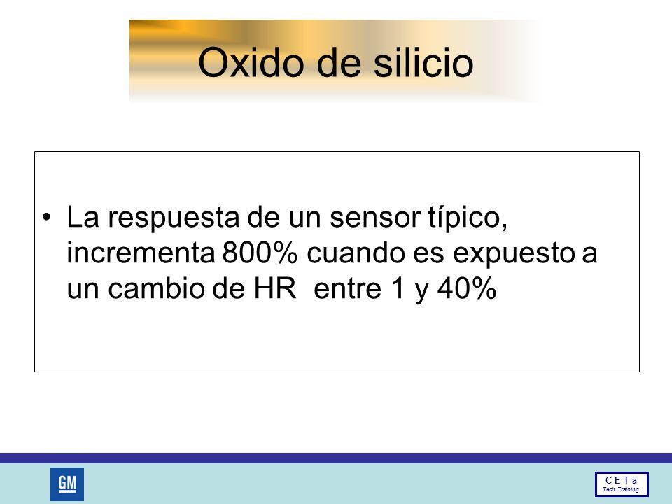 Oxido de silicio La respuesta de un sensor típico, incrementa 800% cuando es expuesto a un cambio de HR entre 1 y 40%