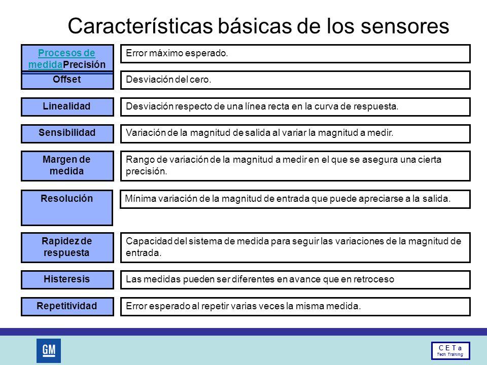 Características básicas de los sensores