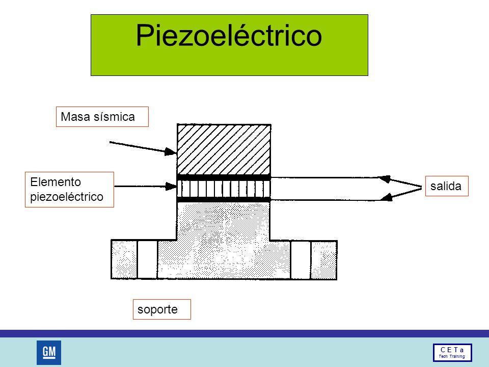 Piezoeléctrico Masa sísmica Elemento piezoeléctrico salida soporte
