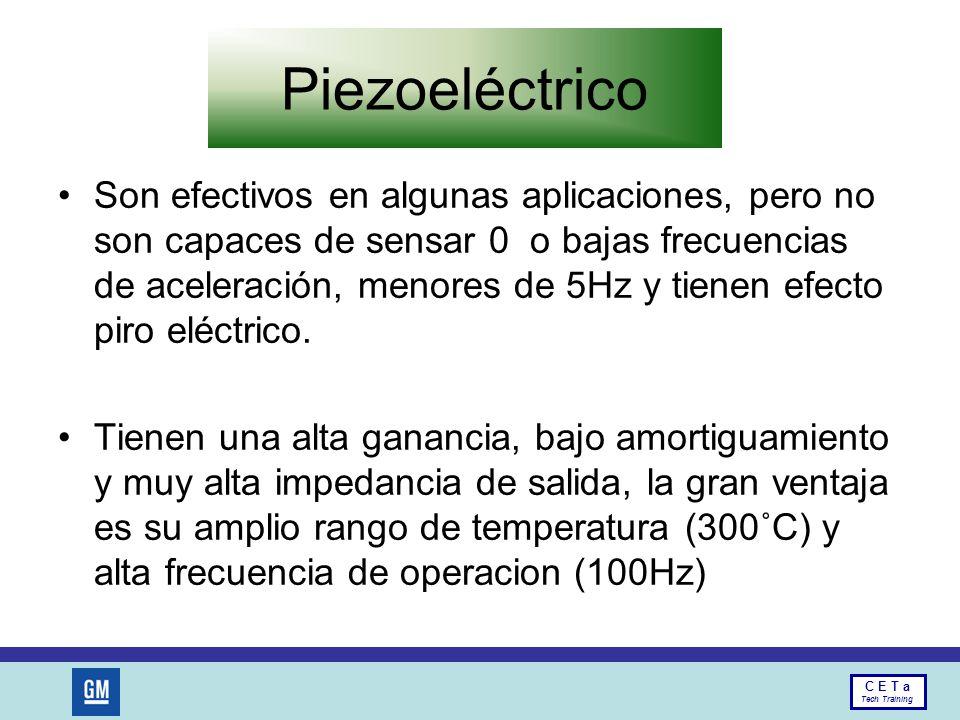 Piezoeléctrico